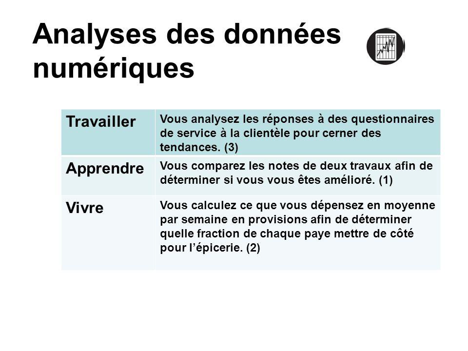 Travailler Vous analysez les réponses à des questionnaires de service à la clientèle pour cerner des tendances. (3) Apprendre Vous comparez les notes