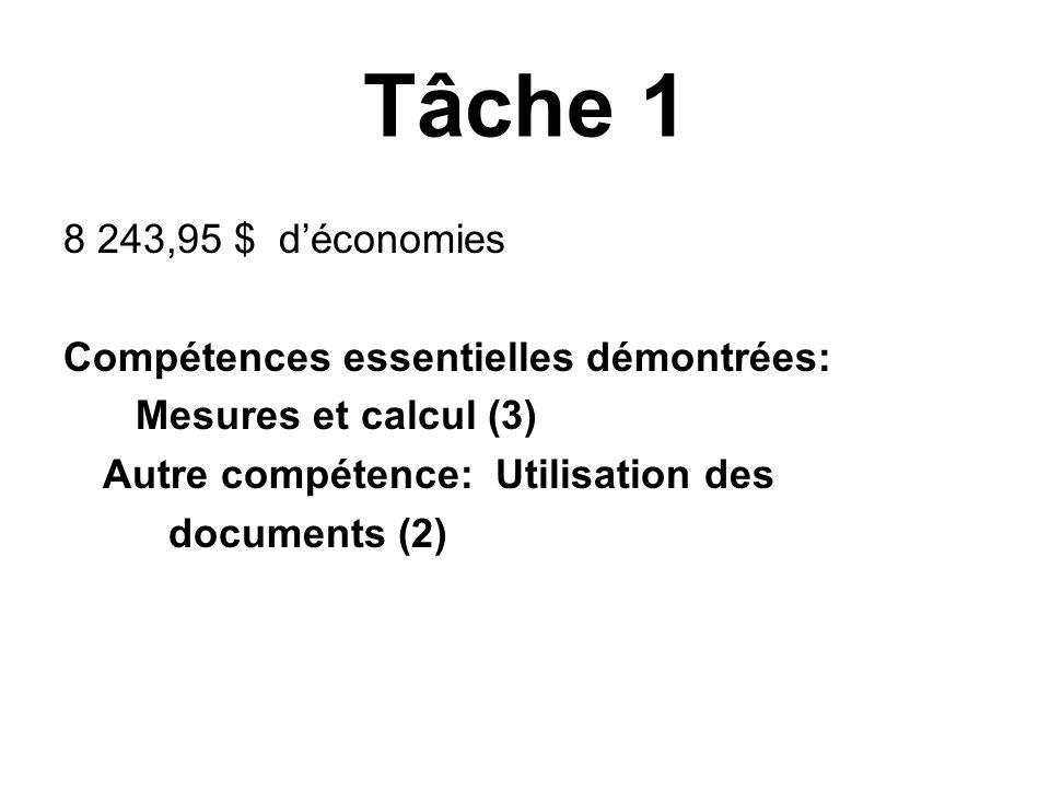 Tâche 1 8 243,95 $ déconomies Compétences essentielles démontrées: Mesures et calcul (3) Autre compétence: Utilisation des documents (2)