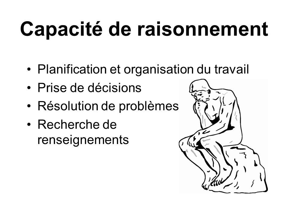 Capacité de raisonnement Planification et organisation du travail Prise de décisions Résolution de problèmes Recherche de renseignements