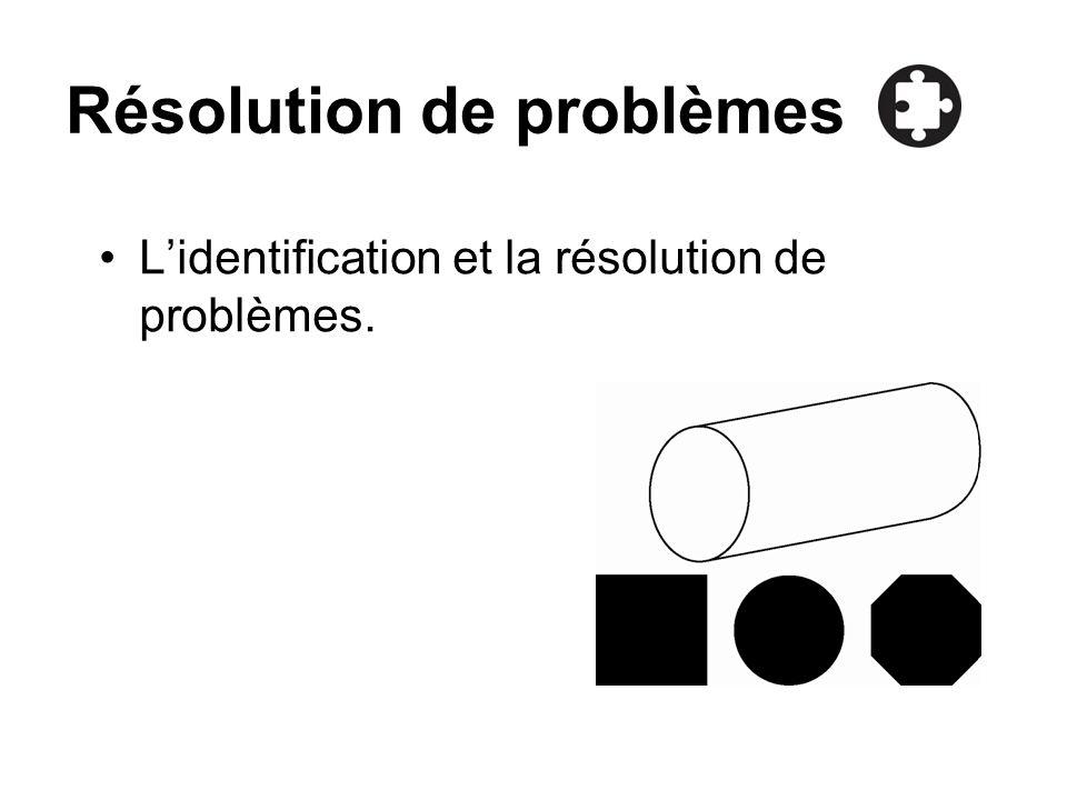 Résolution de problèmes Lidentification et la résolution de problèmes.