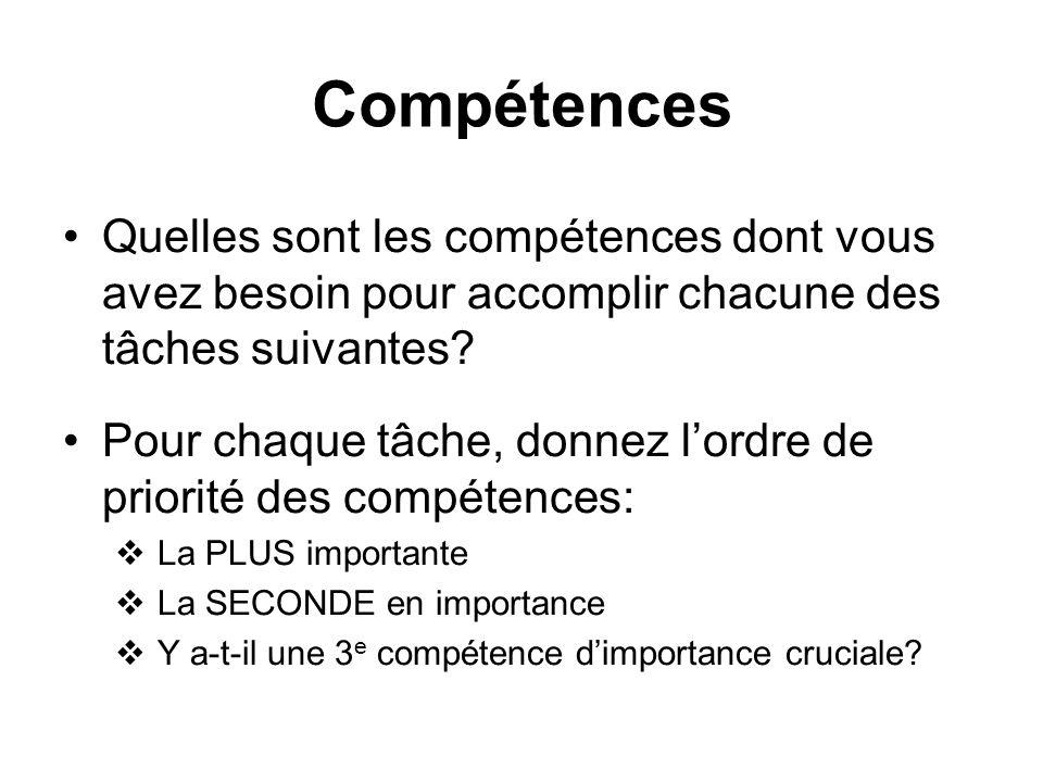 Compétences Quelles sont les compétences dont vous avez besoin pour accomplir chacune des tâches suivantes? Pour chaque tâche, donnez lordre de priori