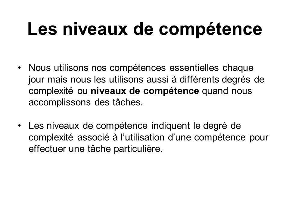 Les niveaux de compétence Nous utilisons nos compétences essentielles chaque jour mais nous les utilisons aussi à différents degrés de complexité ou n