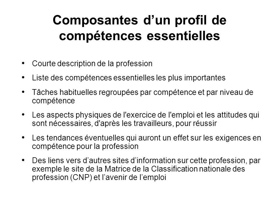 Composantes dun profil de compétences essentielles Courte description de la profession Liste des compétences essentielles les plus importantes Tâches