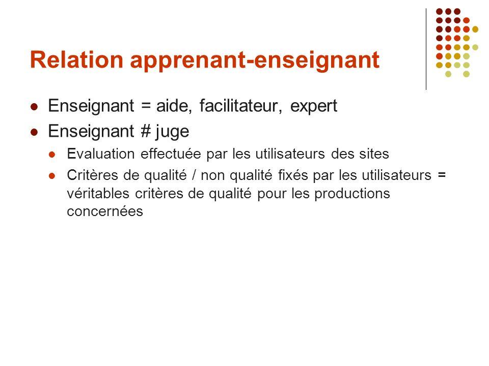 Relation apprenant-enseignant Enseignant = aide, facilitateur, expert Enseignant # juge Evaluation effectuée par les utilisateurs des sites Critères d