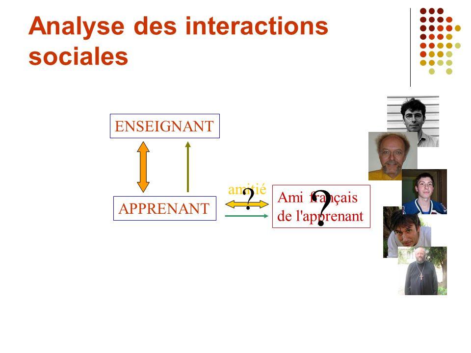 Analyse des interactions sociales Ami français de l'apprenant ? amitié APPRENANT ENSEIGNANT ?