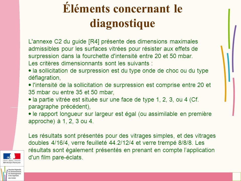 Éléments concernant le diagnostique L'annexe C2 du guide [R4] présente des dimensions maximales admissibles pour les surfaces vitrées pour résister au