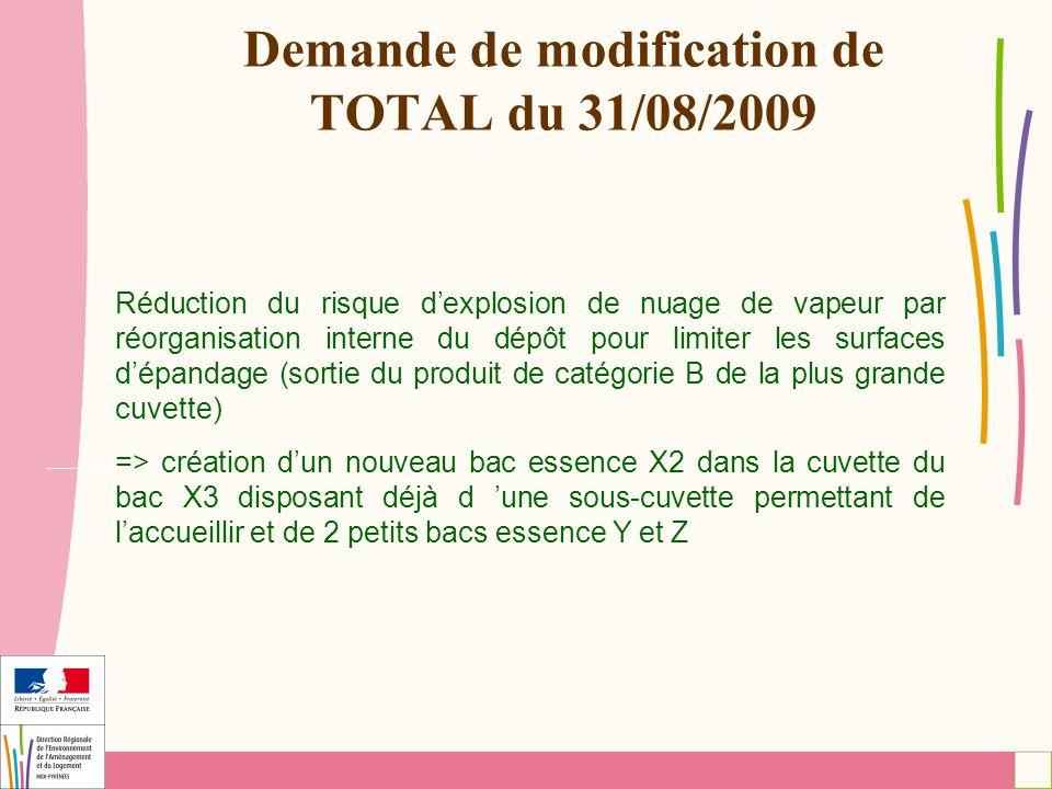 Demande de modification de TOTAL du 31/08/2009 Réduction du risque dexplosion de nuage de vapeur par réorganisation interne du dépôt pour limiter les