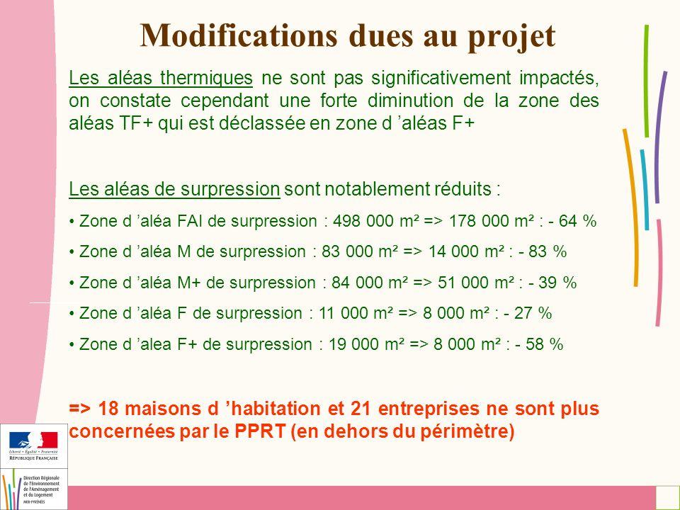 Modifications dues au projet Les aléas thermiques ne sont pas significativement impactés, on constate cependant une forte diminution de la zone des al