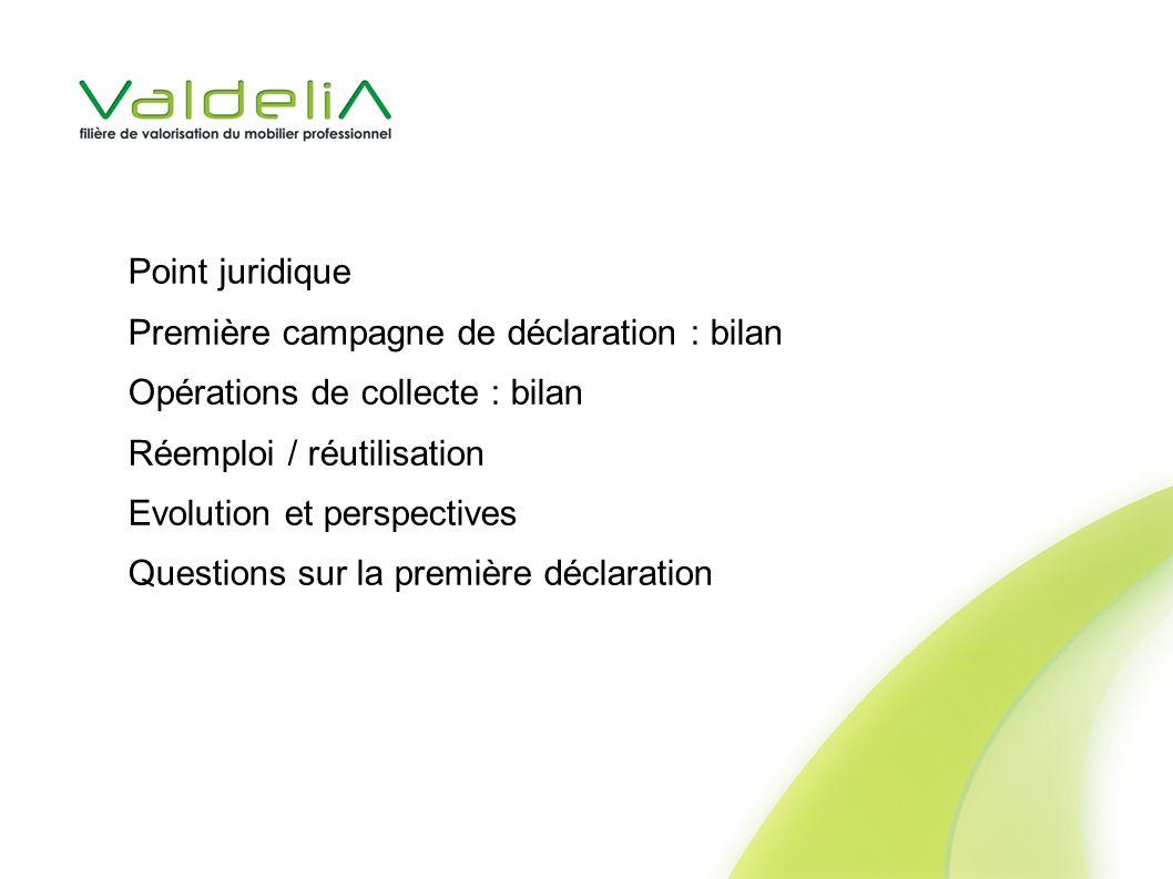 Point juridique Première campagne de déclaration : bilan Opérations de collecte : bilan Réemploi / réutilisation Evolution et perspectives Questions s
