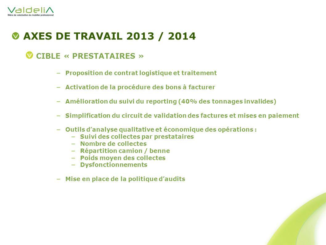 AXES DE TRAVAIL 2013 / 2014 CIBLE « PRESTATAIRES » Proposition de contrat logistique et traitement Activation de la procédure des bons à facturer Amél