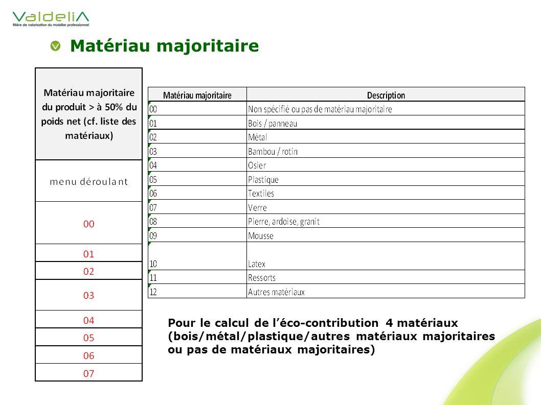 Matériau majoritaire Pour le calcul de léco-contribution 4 matériaux (bois/métal/plastique/autres matériaux majoritaires ou pas de matériaux majoritaires)