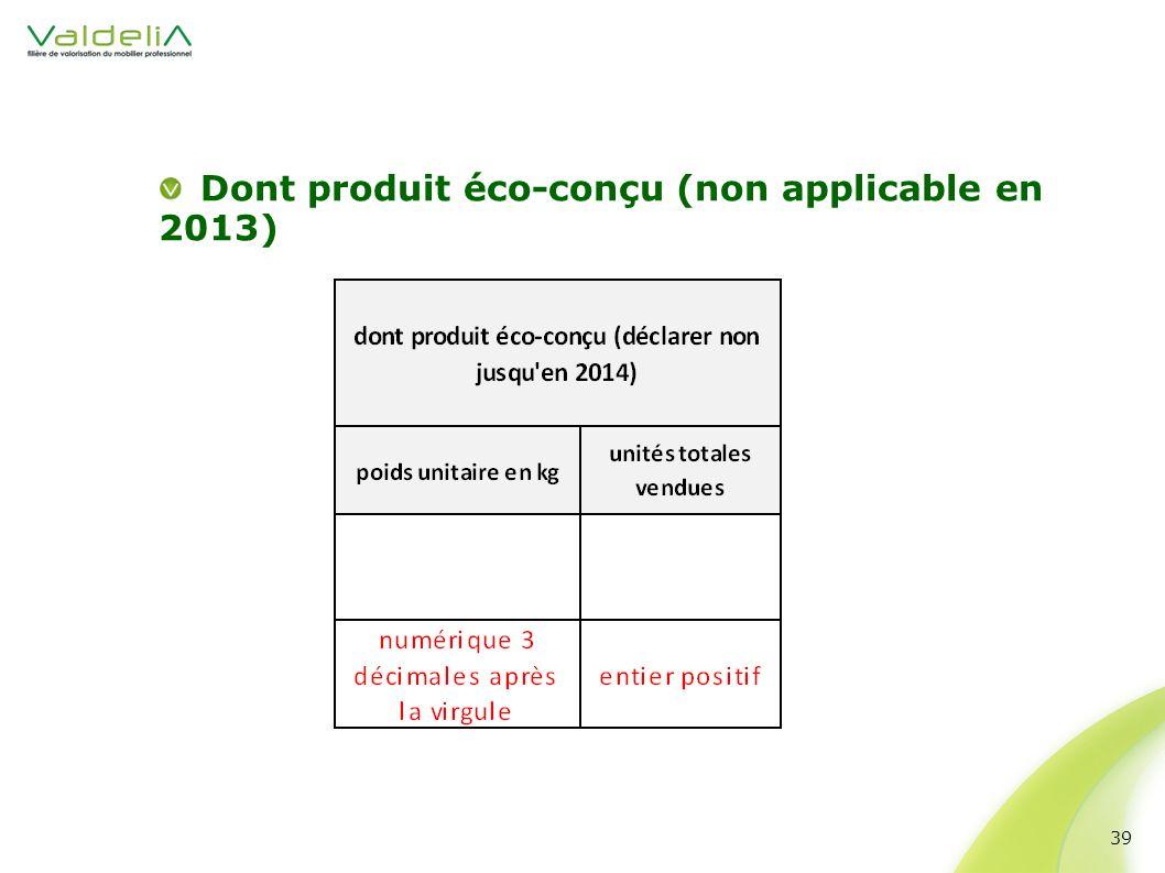 Dont produit éco-conçu (non applicable en 2013) 39