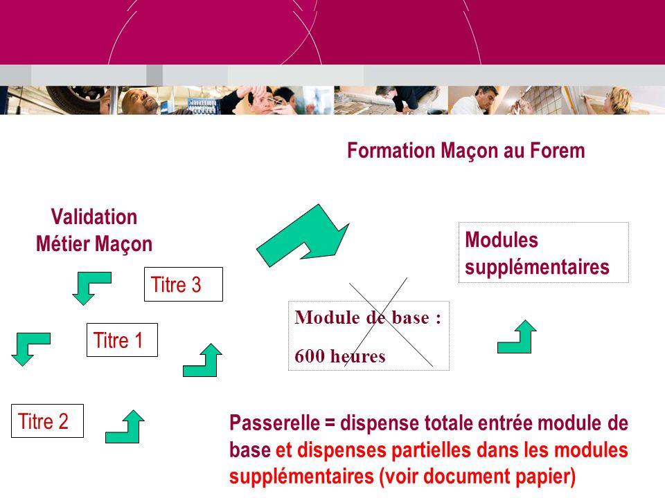Validation Métier Maçon Formation Maçon au Forem Titre 2 Titre 1 Module de base : 600 heures Modules supplémentaires Titre 3 Passerelle = dispense tot