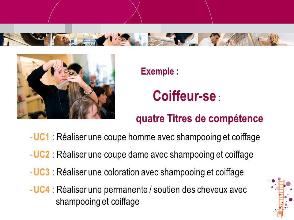 Exemple : Coiffeur-se : quatre Titres de compétence - UC1 : Réaliser une coupe homme avec shampooing et coiffage - UC2 : Réaliser une coupe dame avec