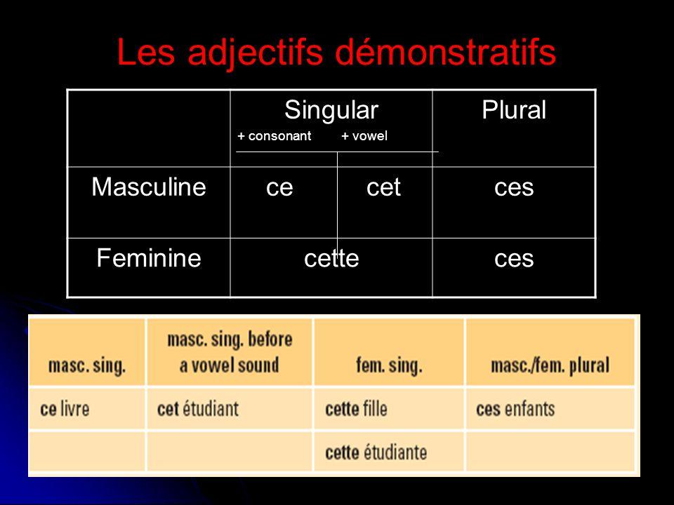 Les adjectifs démonstratifs Singular + consonant + vowel Plural Masculine ce cet ce cetces Femininecetteces