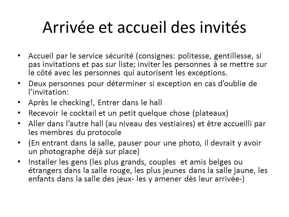 Arrivée et accueil des invités Accueil par le service sécurité (consignes: politesse, gentillesse, si pas invitations et pas sur liste; inviter les personnes à se mettre sur le côté avec les personnes qui autorisent les exceptions.