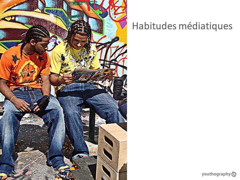 Habitudes médiatiques 19