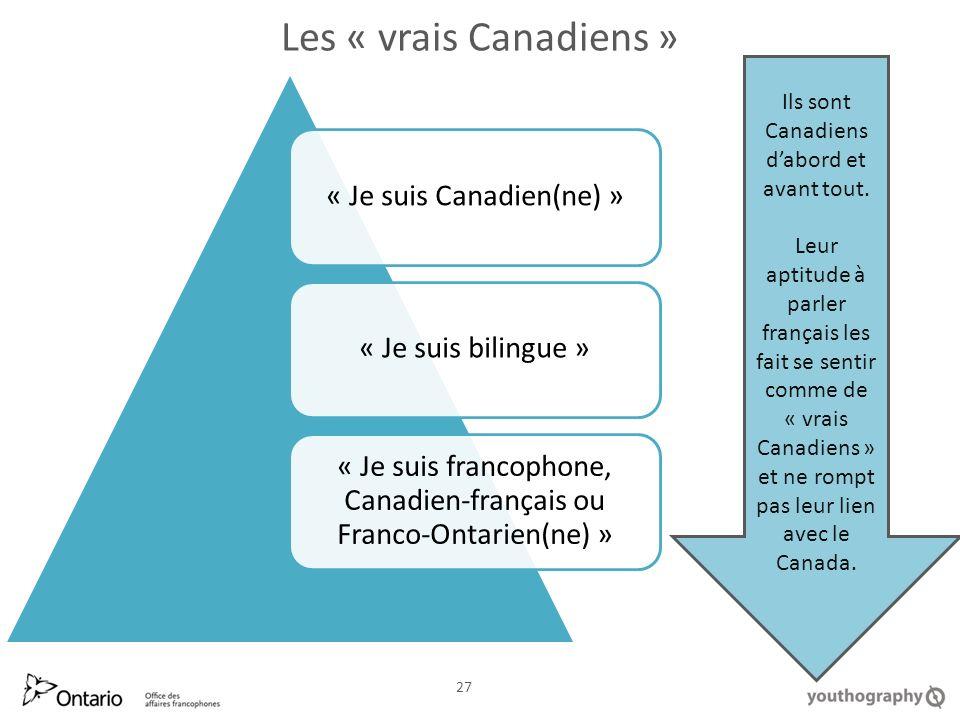 Les « vrais Canadiens » « Je suis Canadien(ne) »« Je suis bilingue » « Je suis francophone, Canadien-français ou Franco-Ontarien(ne) » 27 Ils sont Canadiens dabord et avant tout.
