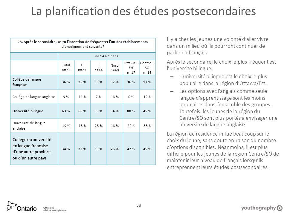 La planification des études postsecondaires Il y a chez les jeunes une volonté daller vivre dans un milieu où ils pourront continuer de parler en français.