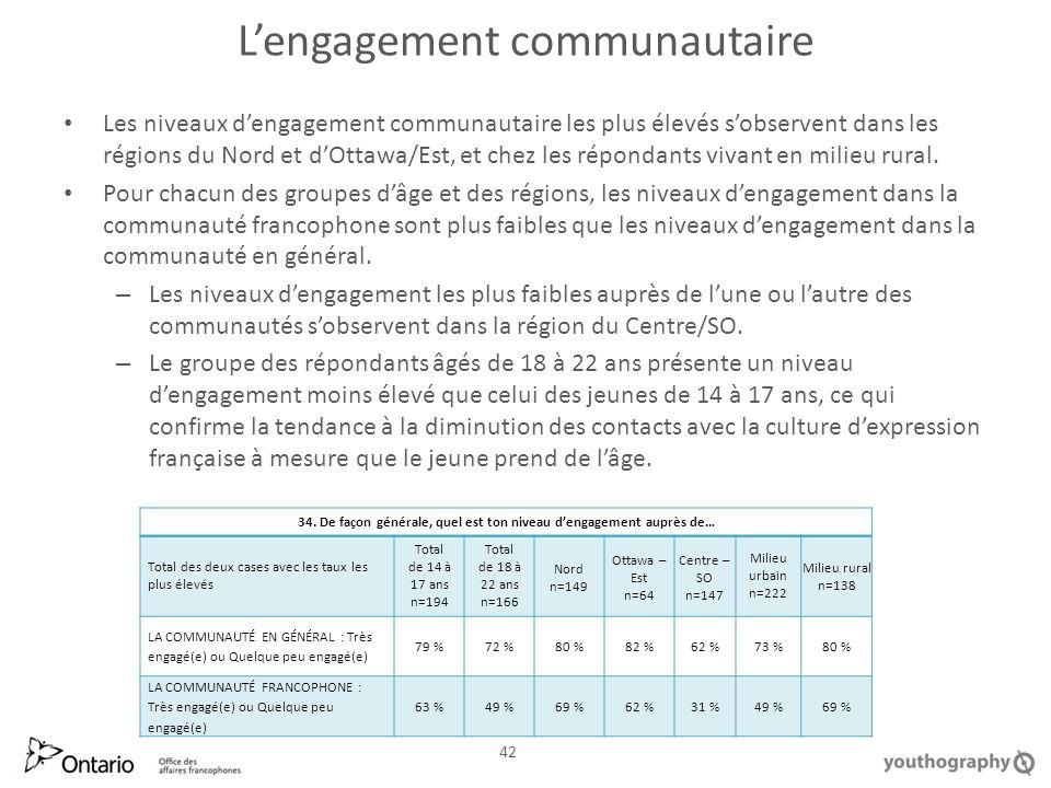 Lengagement communautaire Les niveaux dengagement communautaire les plus élevés sobservent dans les régions du Nord et dOttawa/Est, et chez les répondants vivant en milieu rural.