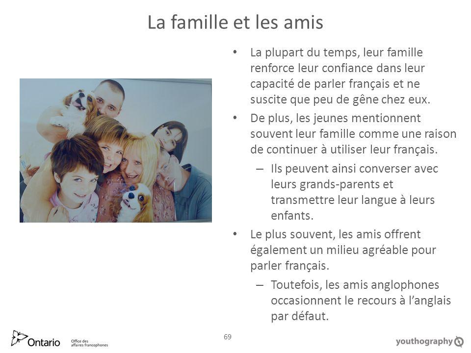 La famille et les amis La plupart du temps, leur famille renforce leur confiance dans leur capacité de parler français et ne suscite que peu de gêne chez eux.