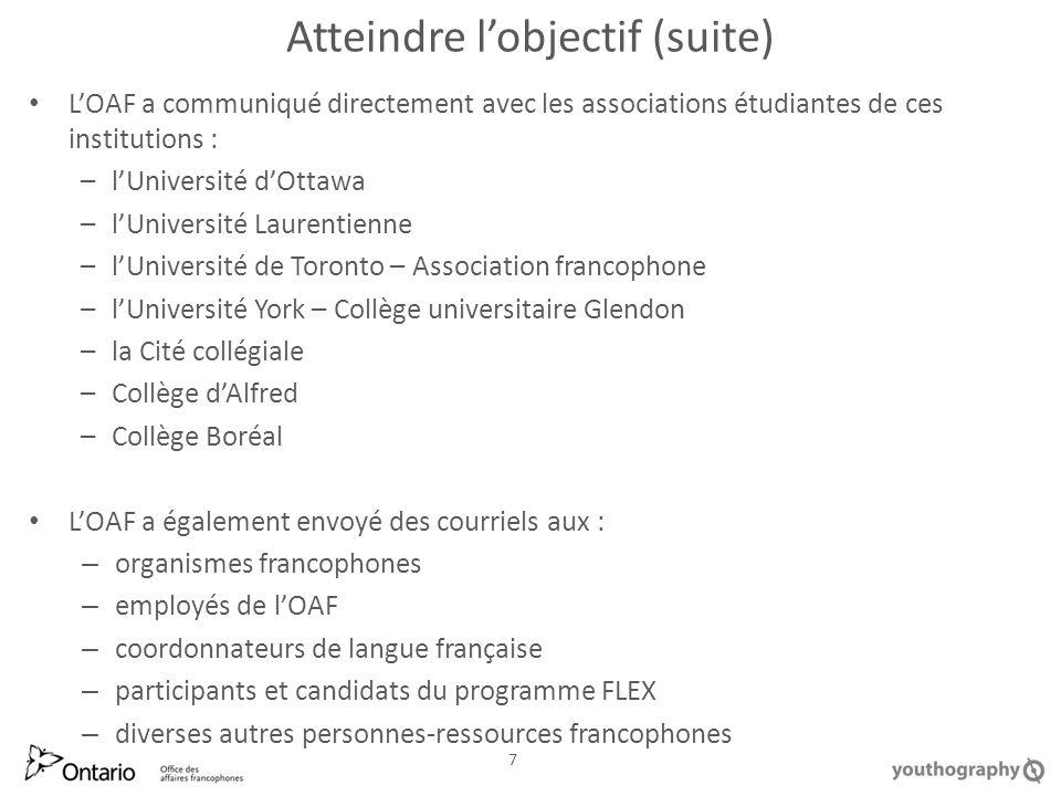 Objectifs Lobjectif général de lOAF consiste à augmenter et à consolider la valeur du français comme langue par laquelle les jeunes francophones et francophiles peuvent vivre lexpérience dune citoyenneté active et satisfaisante en Ontario.