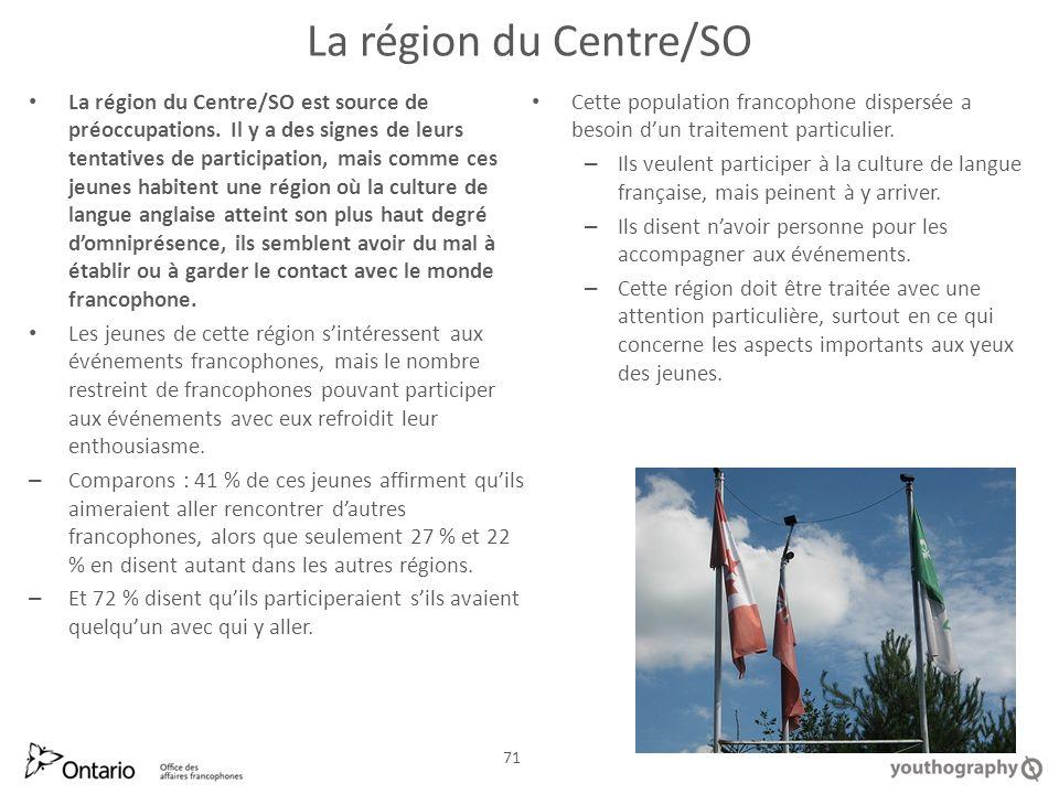 La région du Centre/SO La région du Centre/SO est source de préoccupations.