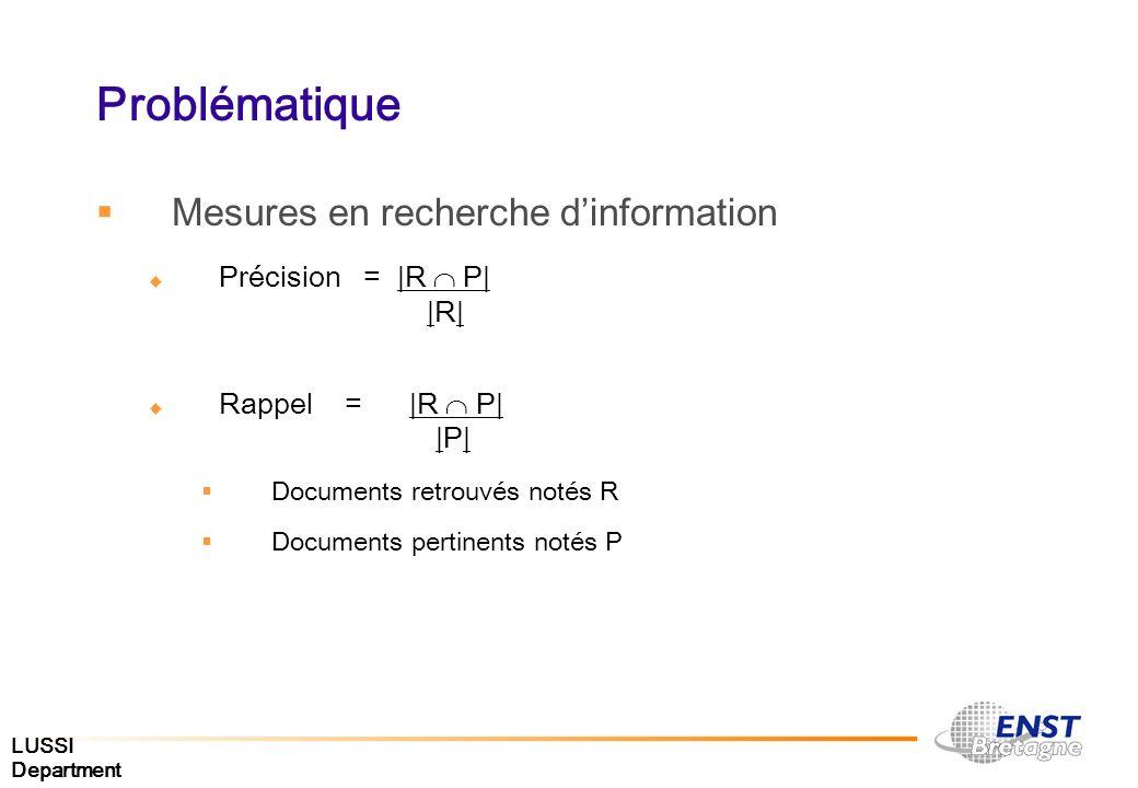 LUSSI Department Problématique Mesures en recherche dinformation Précision = |R P| |R| Rappel = |R P| |P| Documents retrouvés notés R Documents pertin