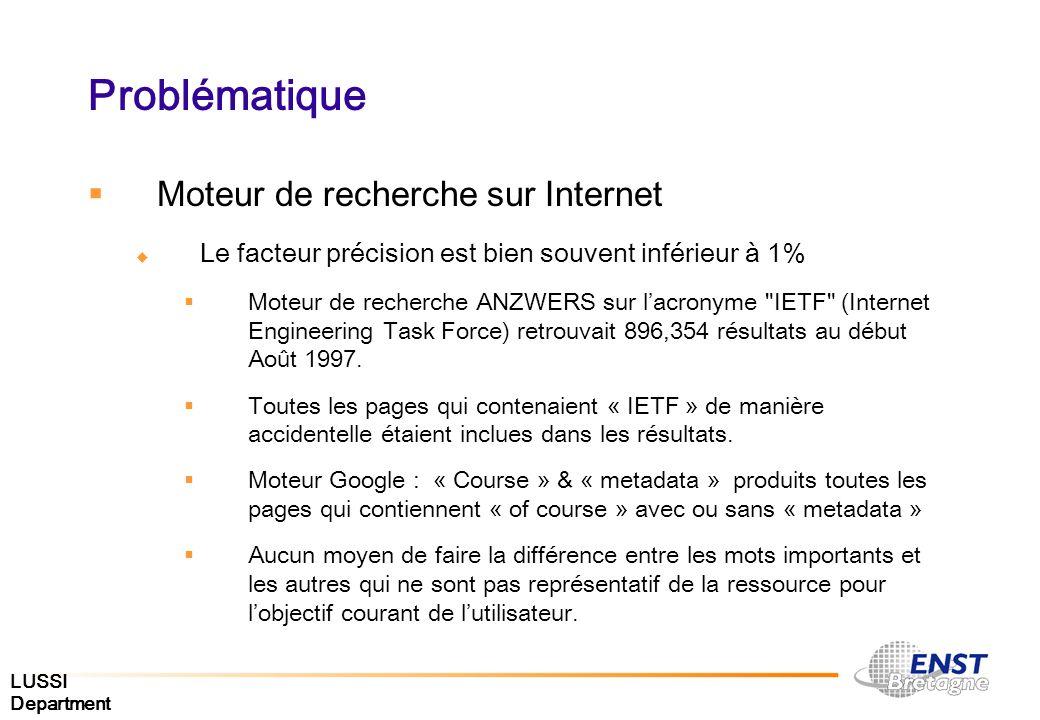 LUSSI Department Problématique Moteur de recherche sur Internet Le facteur précision est bien souvent inférieur à 1% Moteur de recherche ANZWERS sur l