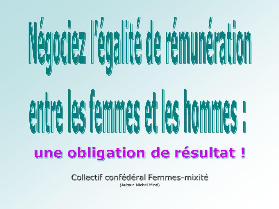 Collectif confédéral Femmes-mixité (Auteur Michel Miné)