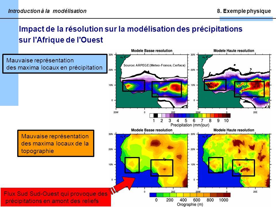 8. Exemple physique Mauvaise représentation des maxima locaux en précipitation Impact de la résolution sur la modélisation des précipitations sur l'Af