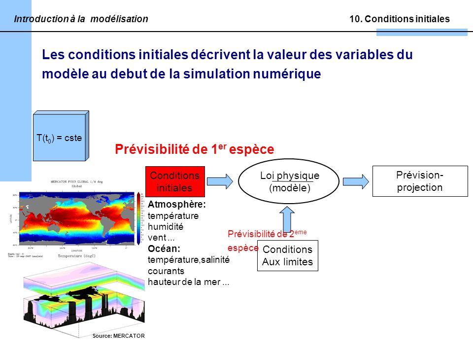 10. Conditions initiales Les conditions initiales décrivent la valeur des variables du modèle au debut de la simulation numérique T(t 0 ) = cste Intro