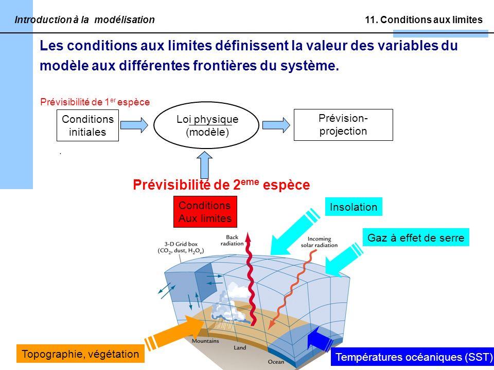 11. Conditions aux limites Les conditions aux limites définissent la valeur des variables du modèle aux différentes frontières du système. Topographie