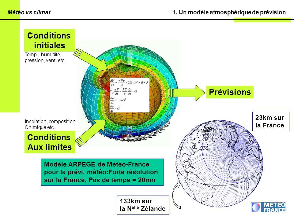 1. Un modèle atmosphérique de prévisionMétéo vs climat Prévisions Conditions initiales Temp., humidité, pression, vent. etc Conditions Aux limites Ins