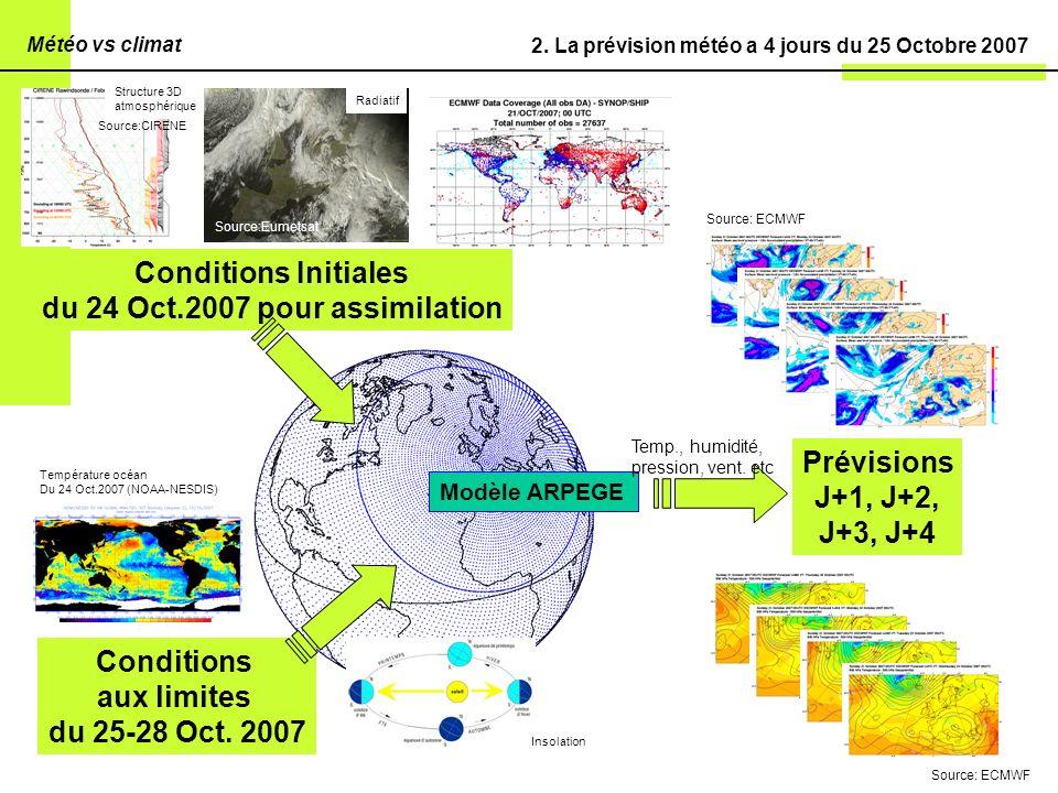 2. La prévision météo a 4 jours du 25 Octobre 2007 Modèle ARPEGE Conditions aux limites du 25-28 Oct. 2007 Température océan Du 24 Oct.2007 (NOAA-NESD