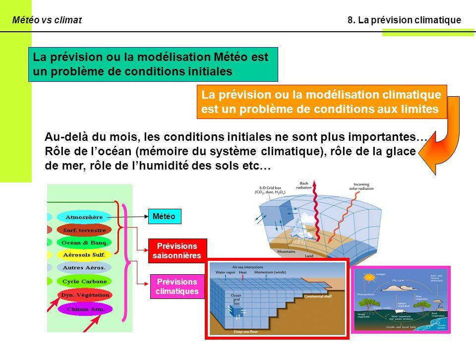 8. La prévision climatique La prévision ou la modélisation Météo est un problème de conditions initiales La prévision ou la modélisation climatique es