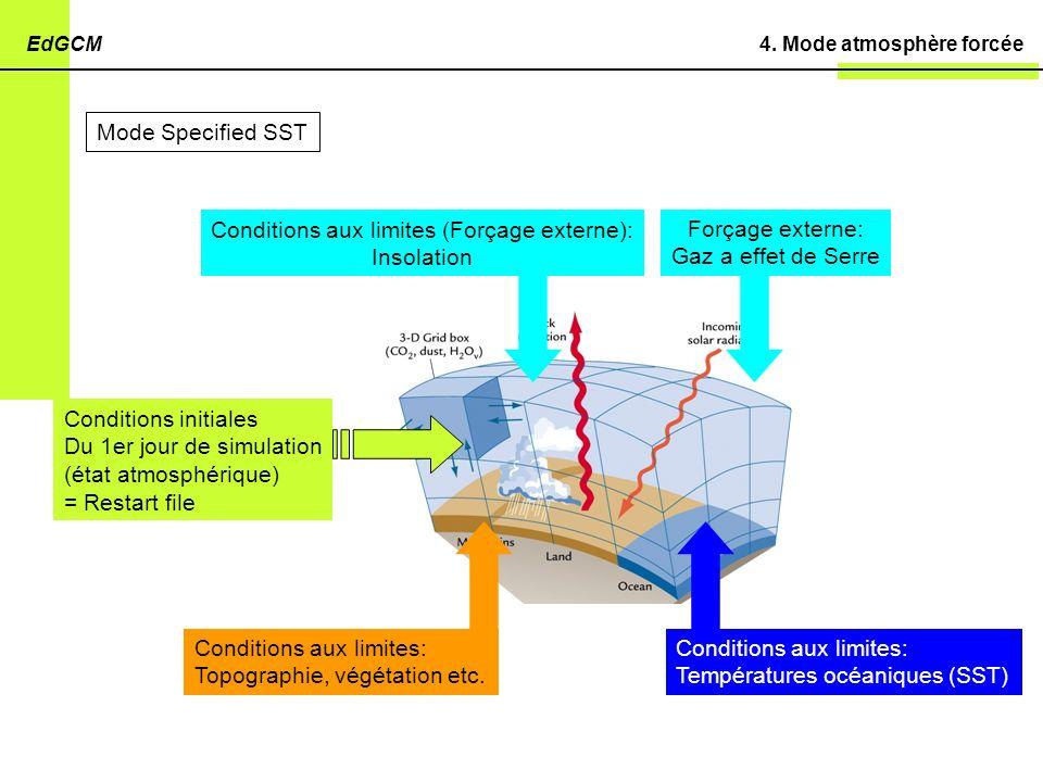 4. Mode atmosphère forcéeEdGCM Mode Specified SST Conditions initiales Du 1er jour de simulation (état atmosphérique) = Restart file Conditions aux li