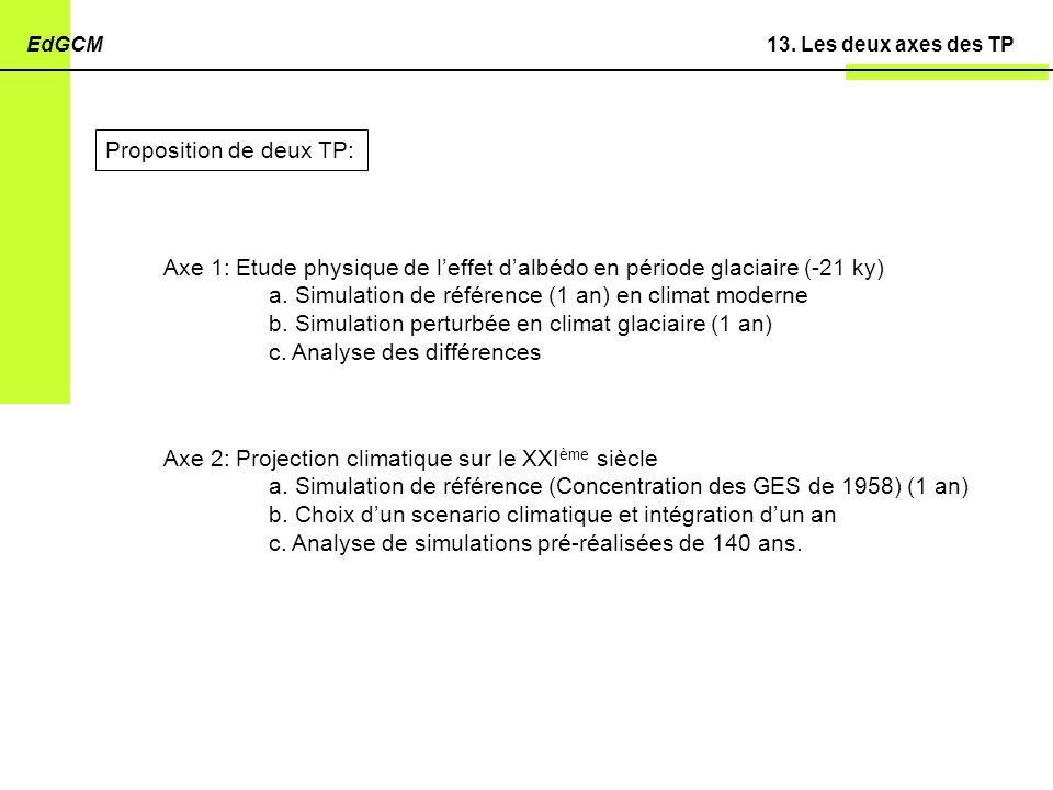 13. Les deux axes des TPEdGCM Proposition de deux TP: Axe 1: Etude physique de leffet dalbédo en période glaciaire (-21 ky) a. Simulation de référence