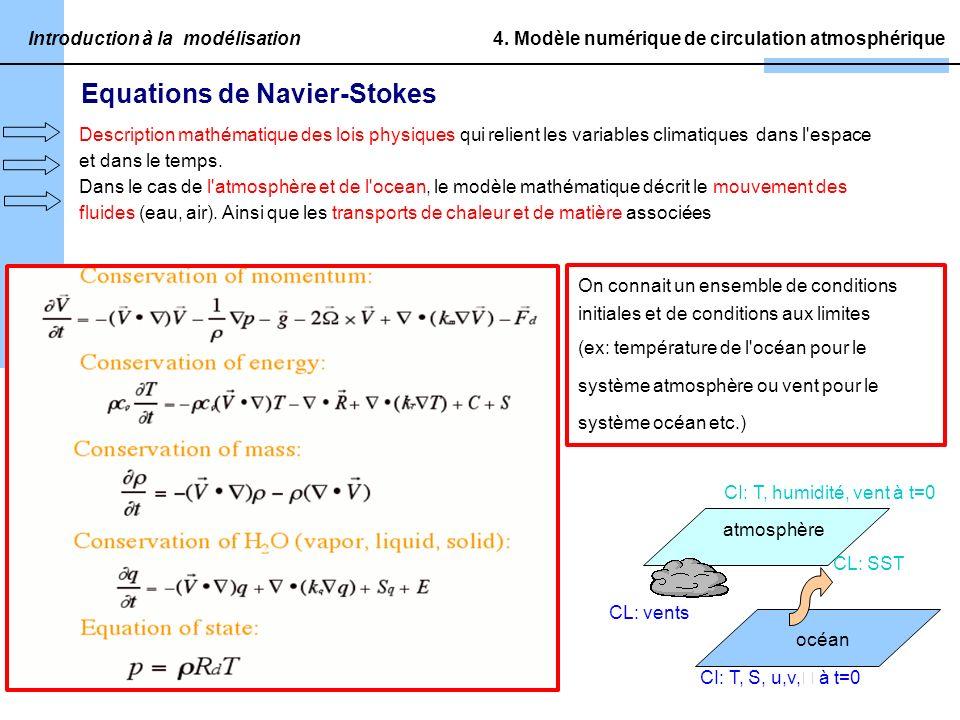 Introduction à la modélisation Description mathématique des lois physiques qui relient les variables climatiques dans l espace et dans le temps.