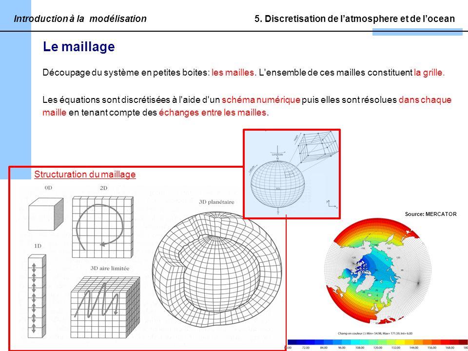 Introduction à la modélisation Découpage du système en petites boites: les mailles.