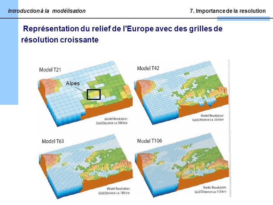 7. Importance de la resolution Représentation du relief de l'Europe avec des grilles de résolution croissante Alpes Introduction à la modélisation