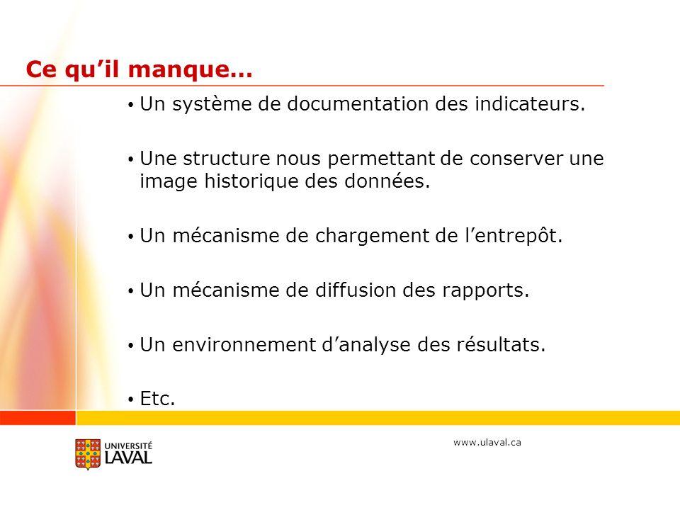 www.ulaval.ca Ce quil manque… Un système de documentation des indicateurs.