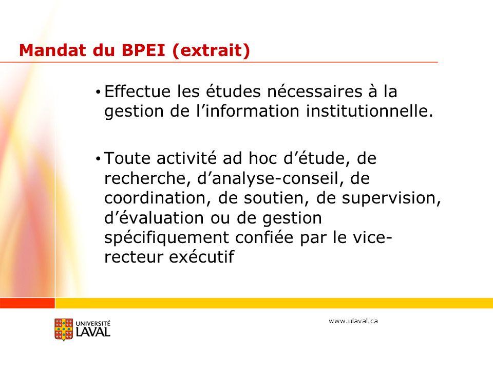 www.ulaval.ca Mandat du BPEI (extrait) Effectue les études nécessaires à la gestion de linformation institutionnelle.