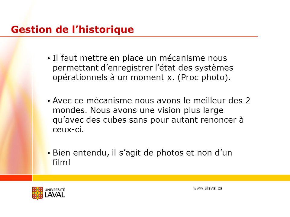 www.ulaval.ca Gestion de lhistorique Il faut mettre en place un mécanisme nous permettant denregistrer létat des systèmes opérationnels à un moment x.