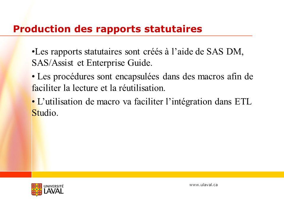 www.ulaval.ca Production des rapports statutaires Les rapports statutaires sont créés à laide de SAS DM, SAS/Assist et Enterprise Guide.