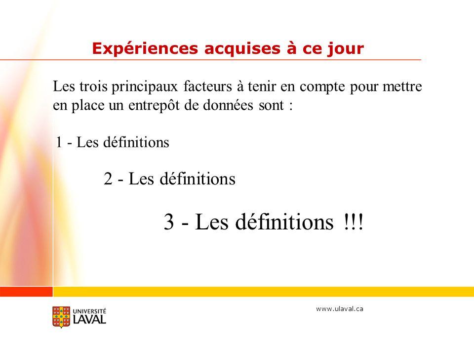 www.ulaval.ca Expériences acquises à ce jour Les trois principaux facteurs à tenir en compte pour mettre en place un entrepôt de données sont : 1 - Les définitions 2 - Les définitions 3 - Les définitions !!!