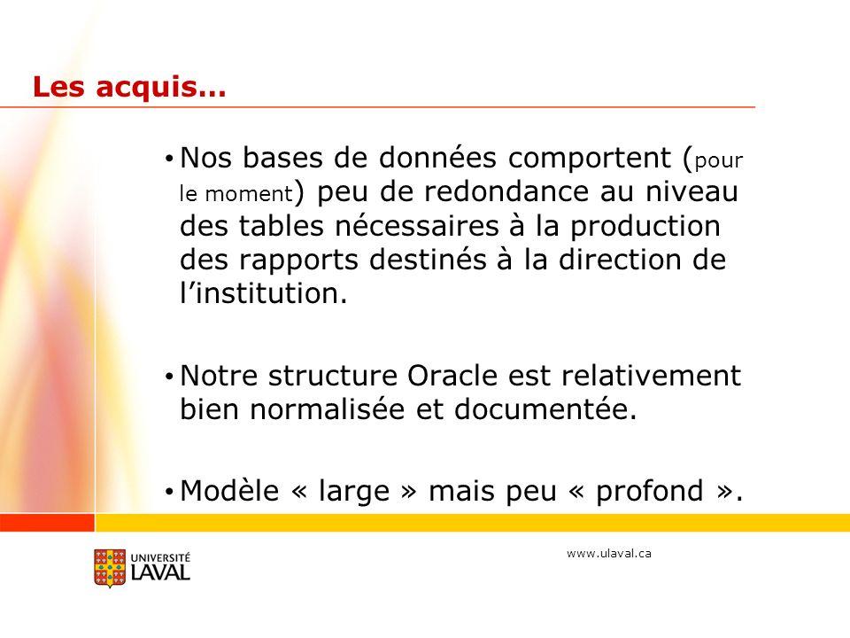 www.ulaval.ca Les acquis… Nos bases de données comportent ( pour le moment ) peu de redondance au niveau des tables nécessaires à la production des rapports destinés à la direction de linstitution.