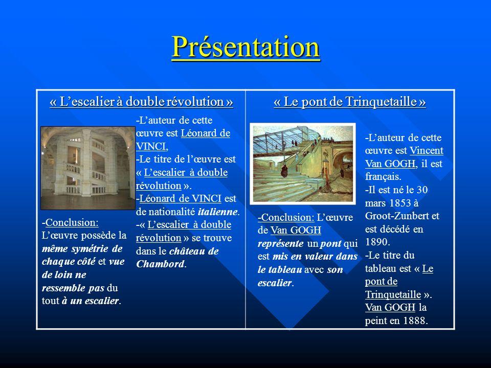 Présentation « Lescalier à double révolution » « Le pont de Trinquetaille » -Lauteur de cette œuvre est Léonard de VINCI, -Le titre de lœuvre est « Le