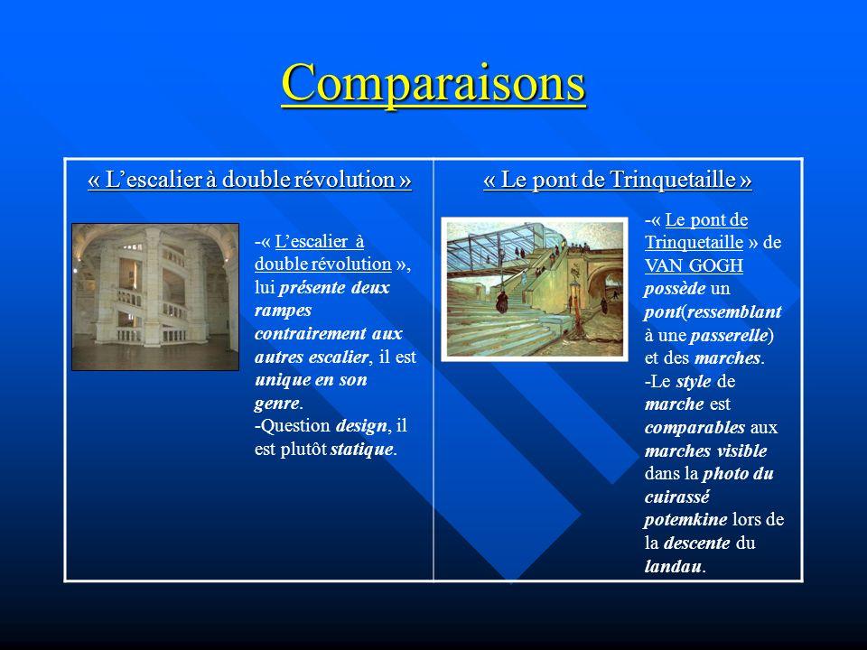 Comparaisons « Lescalier à double révolution » « Le pont de Trinquetaille » -« Lescalier à double révolution », lui présente deux rampes contrairement