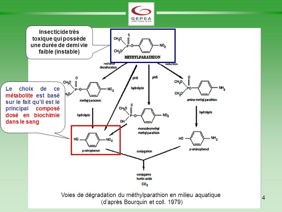 4 Le choix de ce métabolite est basé sur le fait quil est le principal composé dosé en biochimie dans le sang Insecticide très toxique qui possède une durée de demi vie faible (instable) Voies de dégradation du méthylparathion en milieu aquatique (daprès Bourquin et coll.